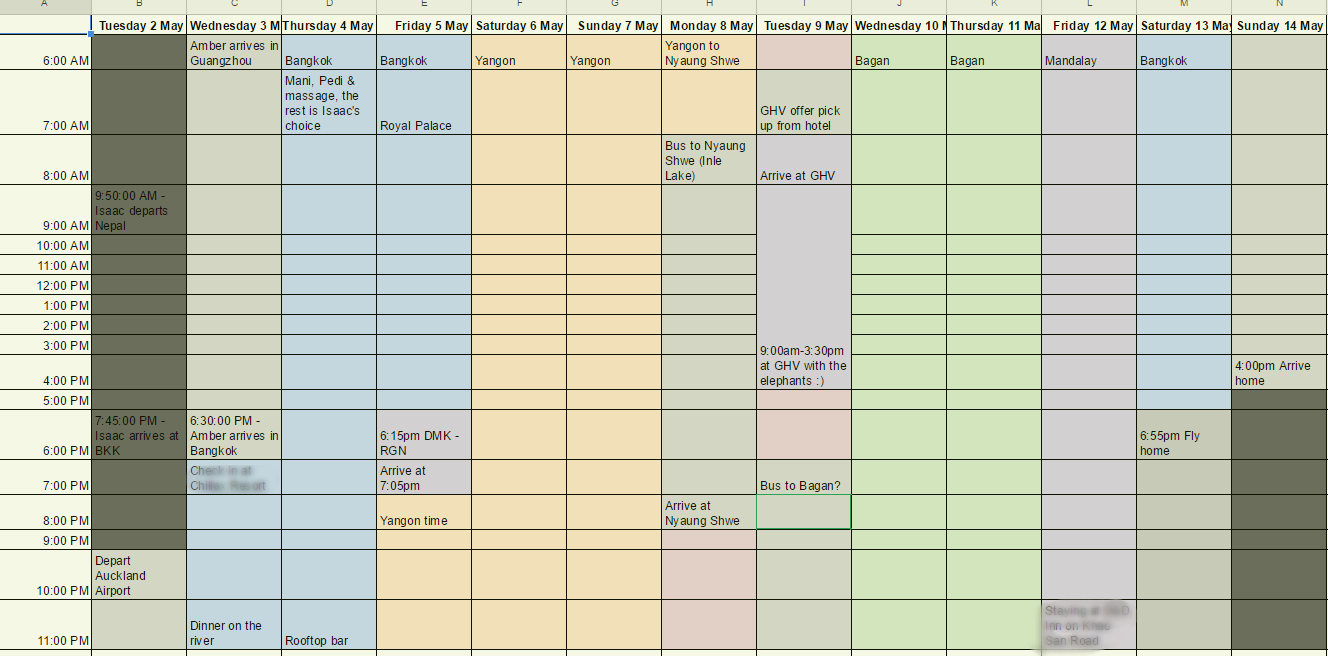 How I plan my travels - itinerary