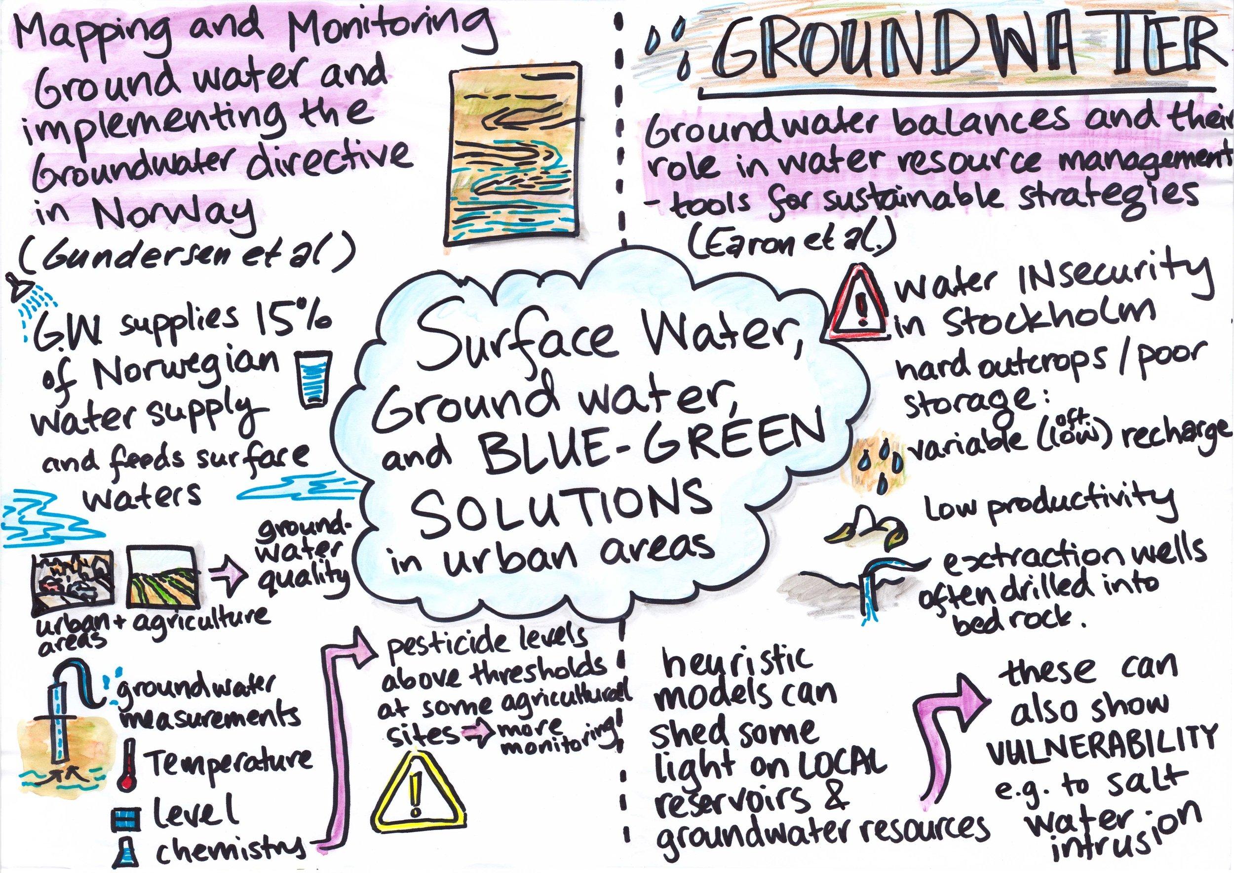bluegreensolutions-groundwater.jpg