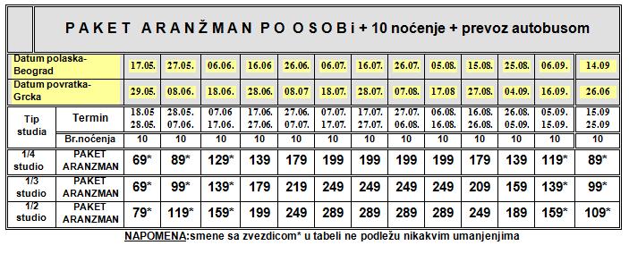 Atrium cene.png