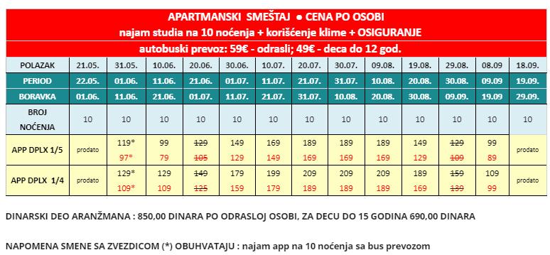 Vila Stratos-Pefkohori-cenovnik