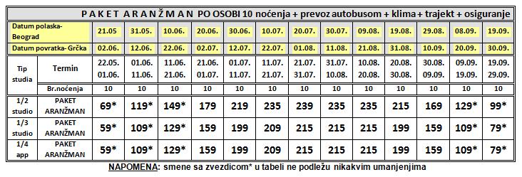 Vila Dovana-cenovnik.png