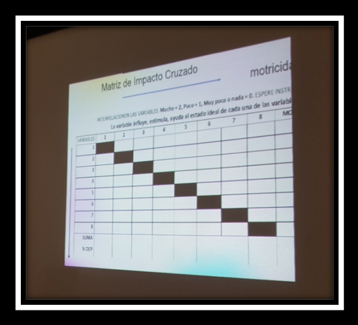 We discussed the Crossed Impact Matrix during the course.