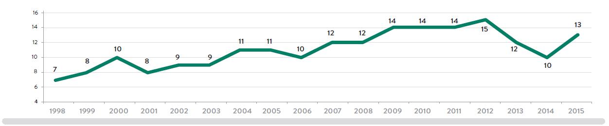 Chart-2-ES.jpg