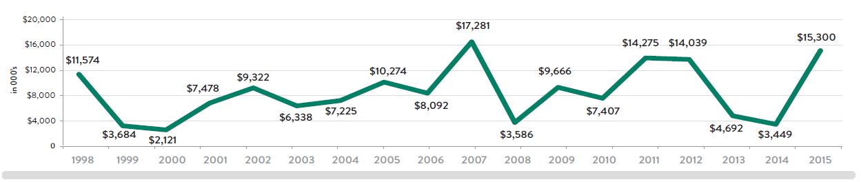 Chart-4-ES.jpg