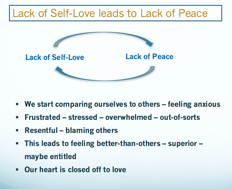 Lack of Self-Love Peace.png
