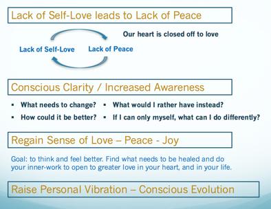 Recap of Self Love Peace.png