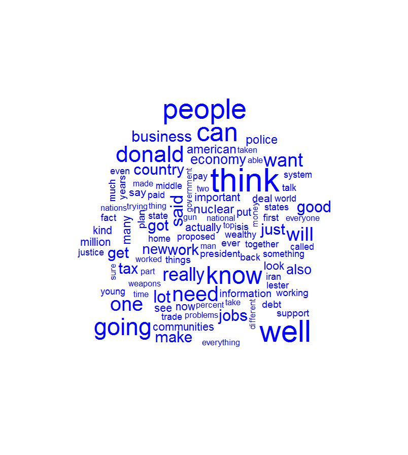 Hillary Clinton's word cloud