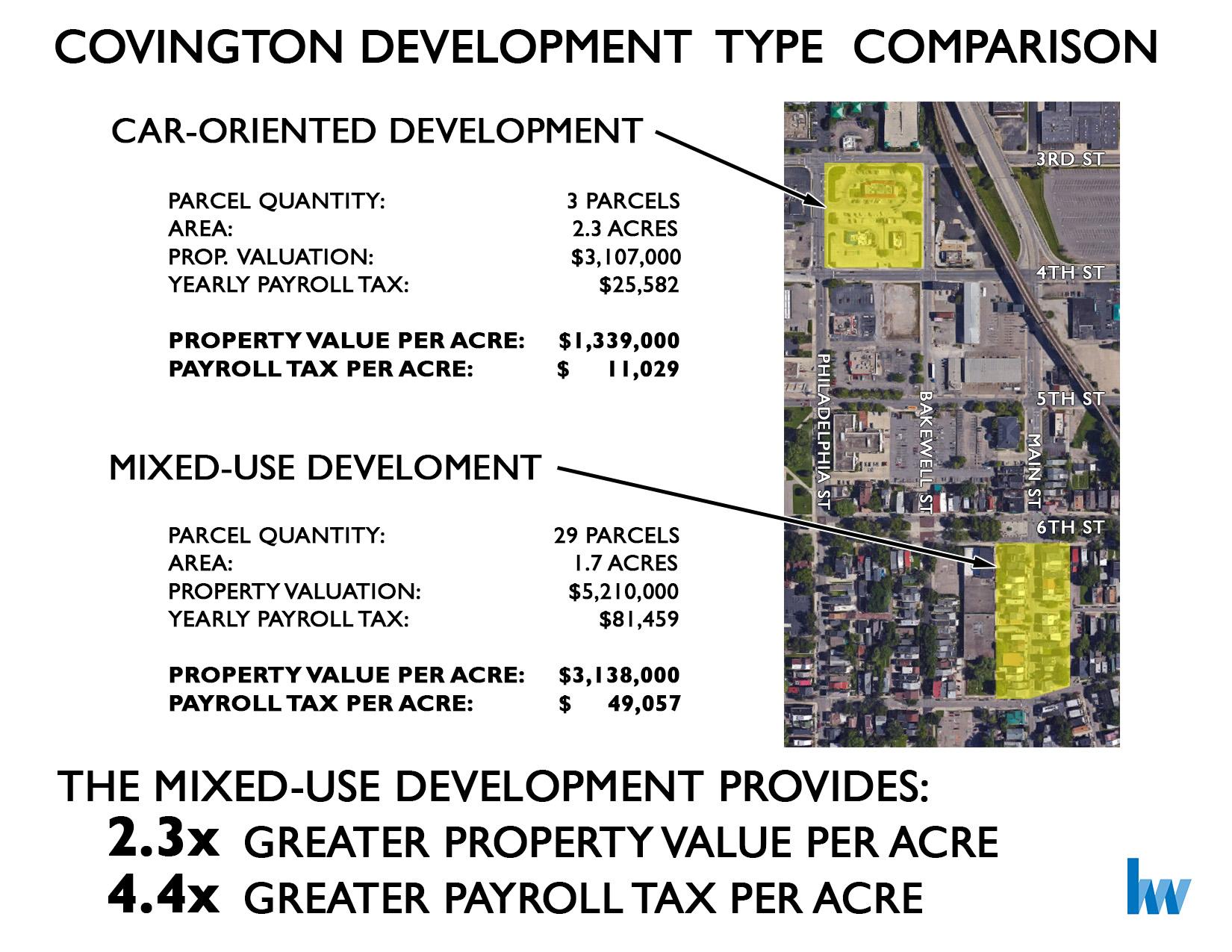 Property Value Comparison Graphic_11-28-2017.jpg