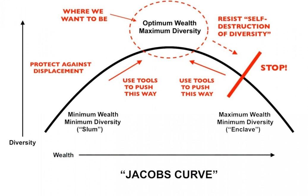 Jacob's Curve.jpg