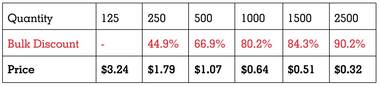 2647_pricing.jpg