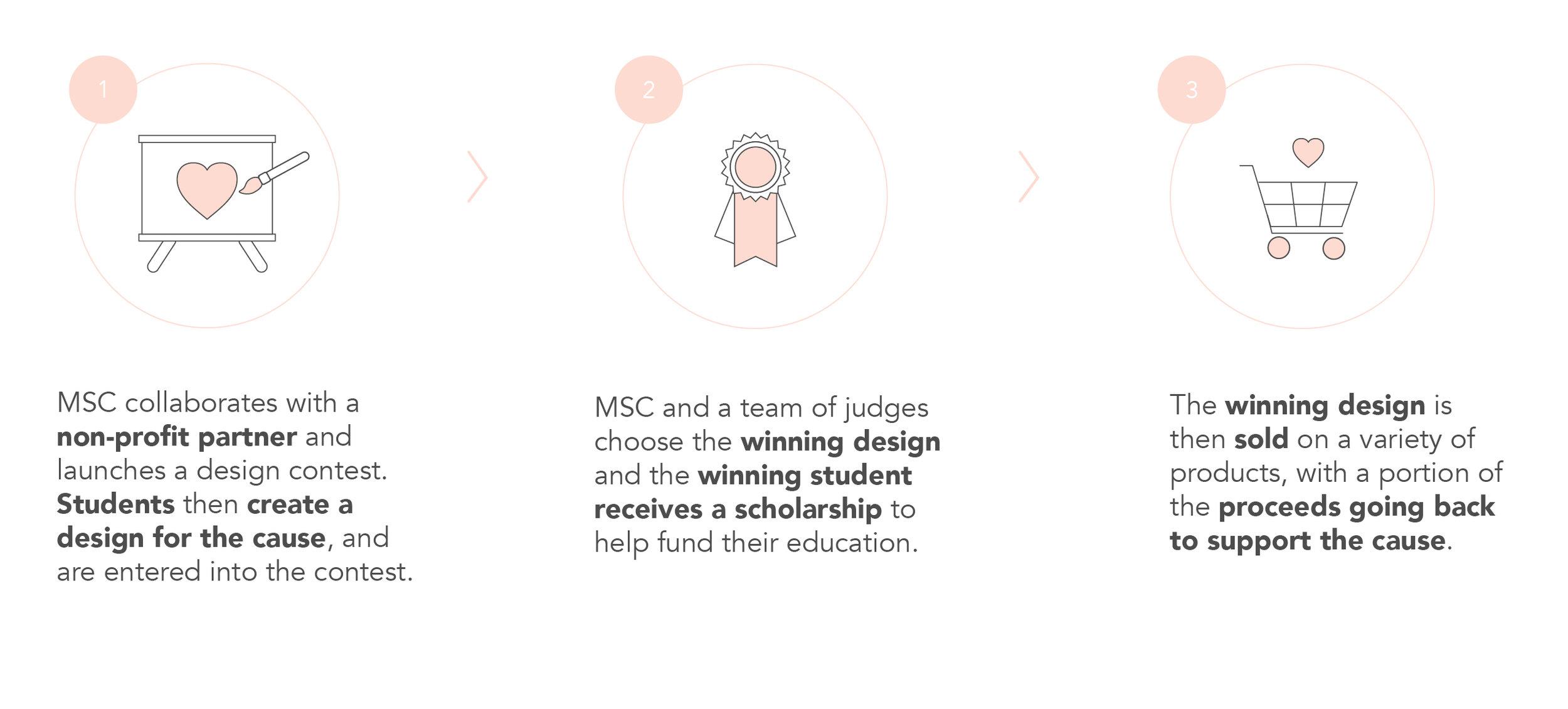 MSC_infographics-01.jpg