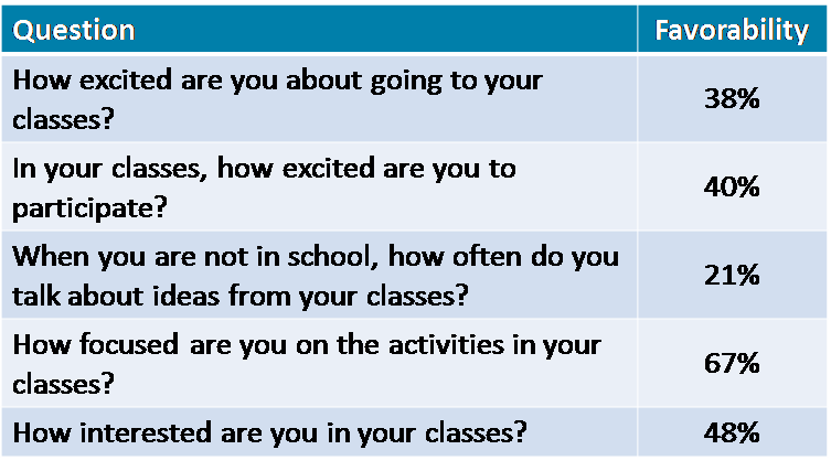School Climate Survey 7.png