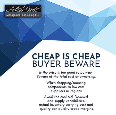 Cheap is Cheap - Buyer Beware!