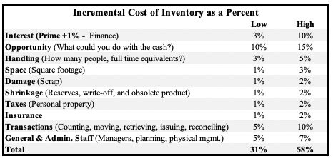 Incremental Inv Carrying Cost.jpg