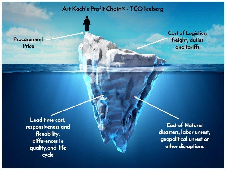 TCO Iceberg.jpg