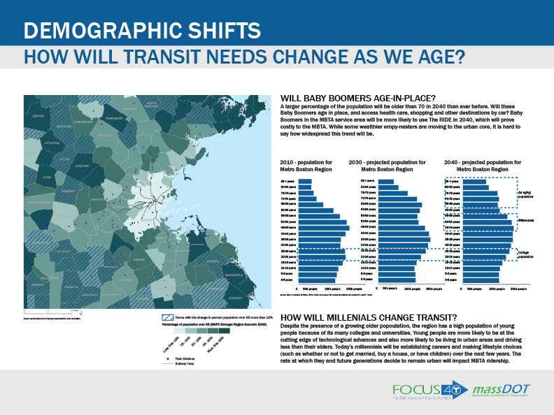 How Will Transit Needs Change As We Age?