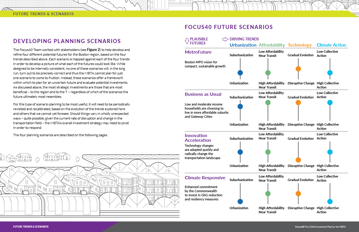 Document about Focus40 Future Scenarios