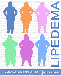 In conjunction with the Milken Institute, the Lipedema Foundation has published the disease landscape report,  Lipedema Giving Smarter Guide. Read the report !