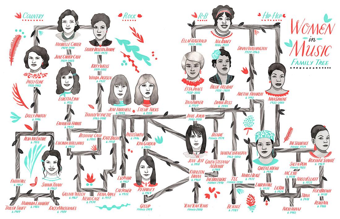 women-music-tree.jpg