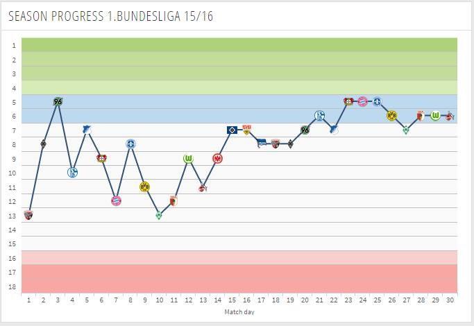 season_progress1