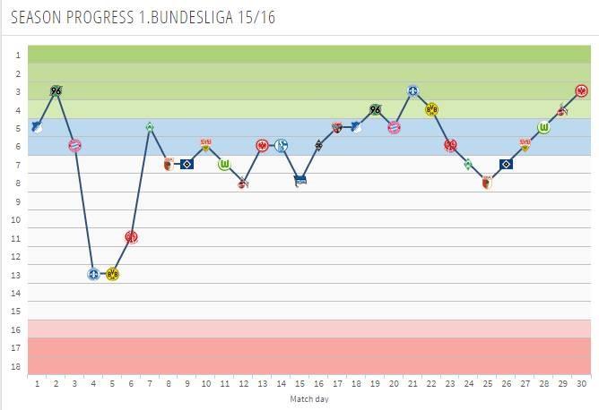 season_progress2