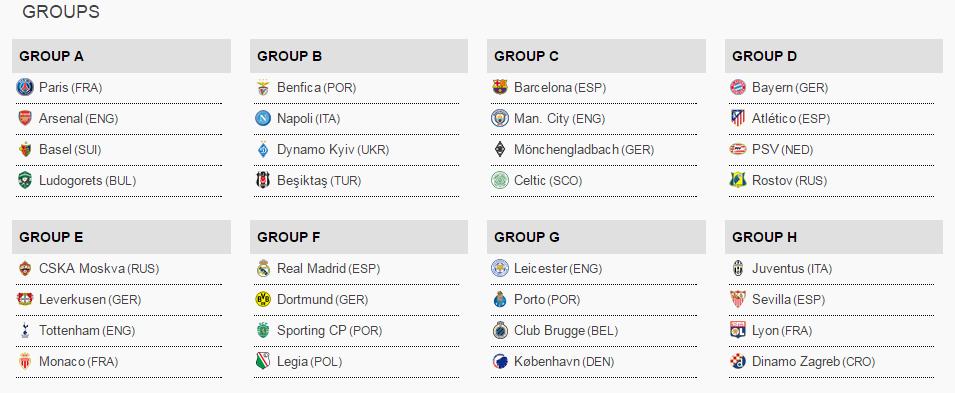 The groups for the 2016/2017 UEFA Champions League are set. (Photo via  UEFA )