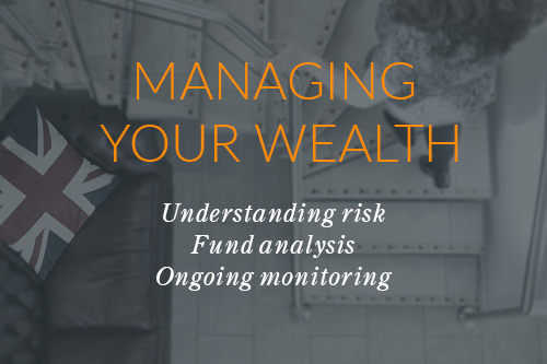Understanding Investment Risk  Investment Fund Analysis  Ongoing Monitoring