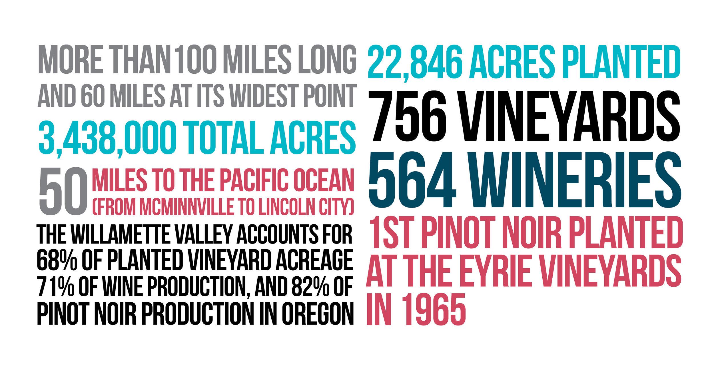 willamette-valley-facts.jpg