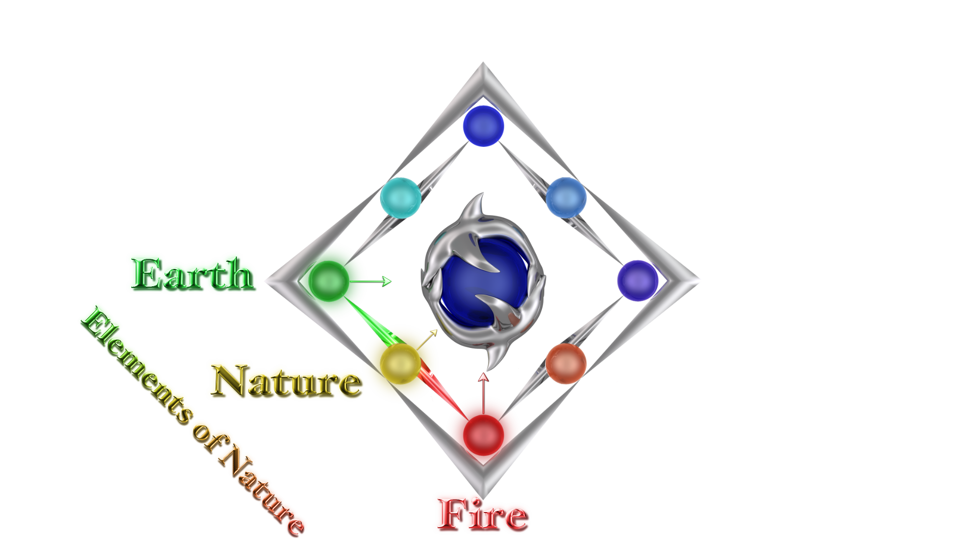 elements of nature.png