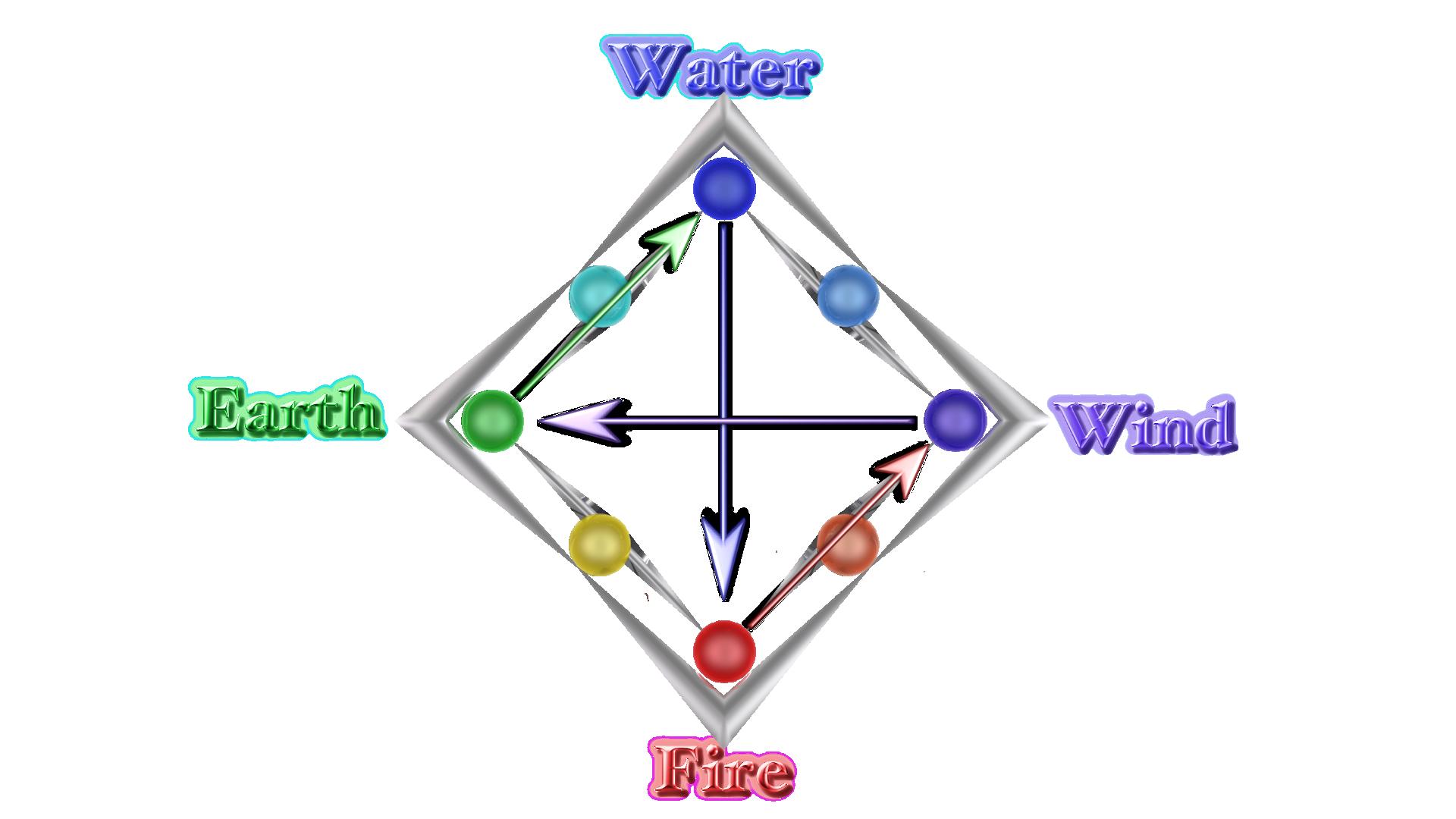 elemental domination.png