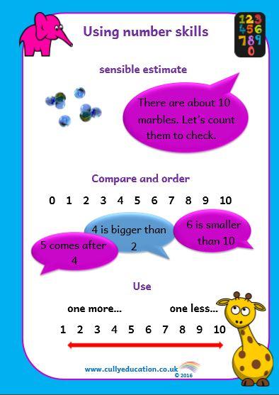 Maths Vocabulary Cards