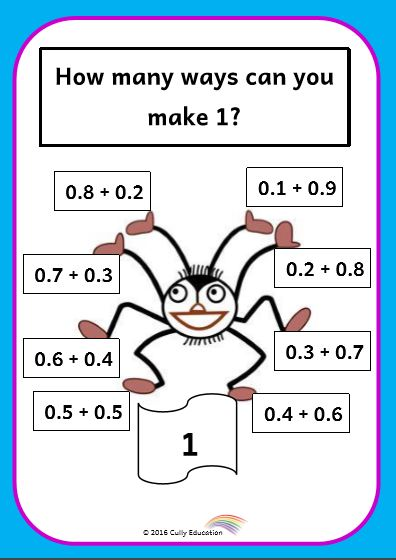 Spider Maths Posters