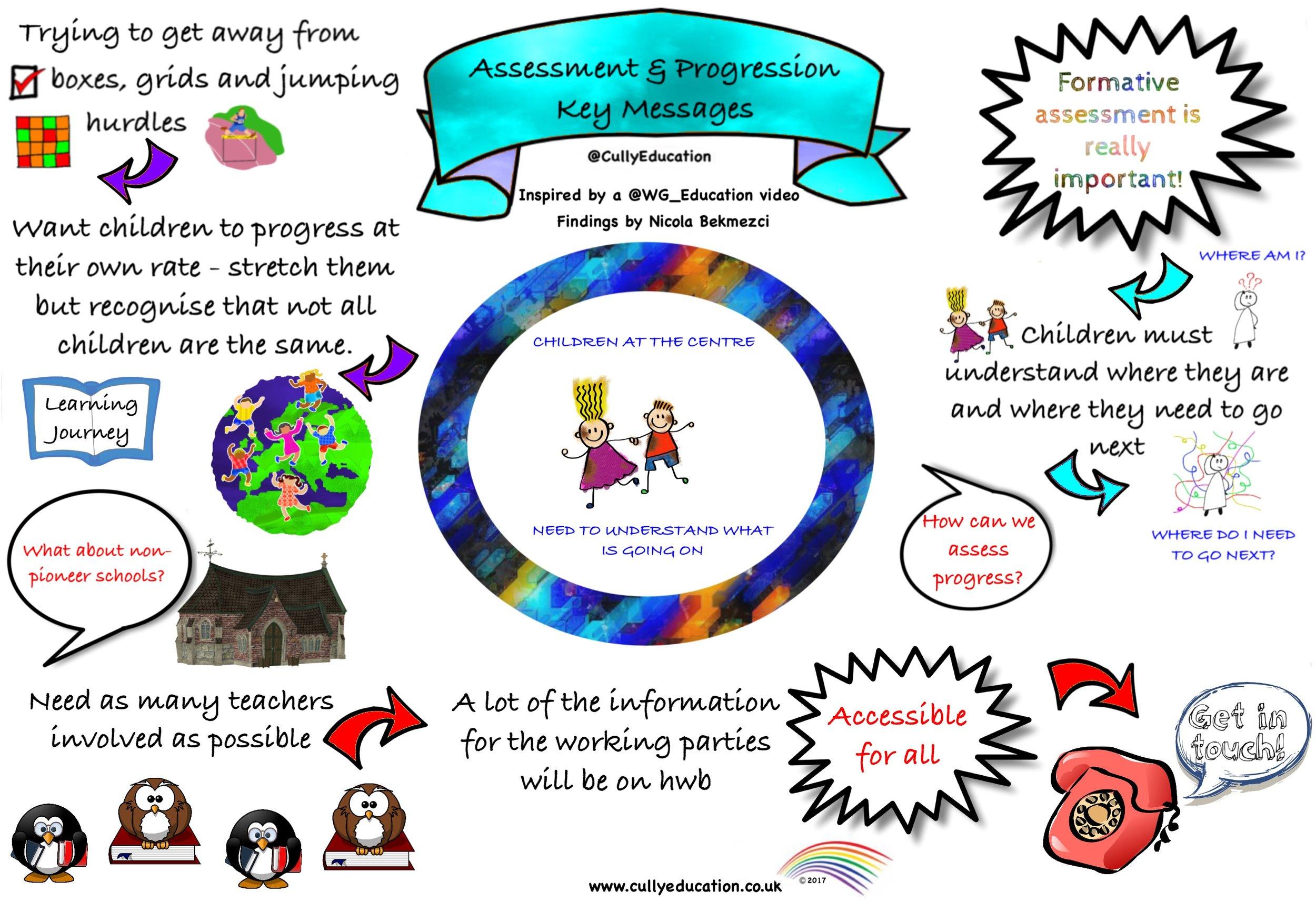 Assessment & Progression Key Messages