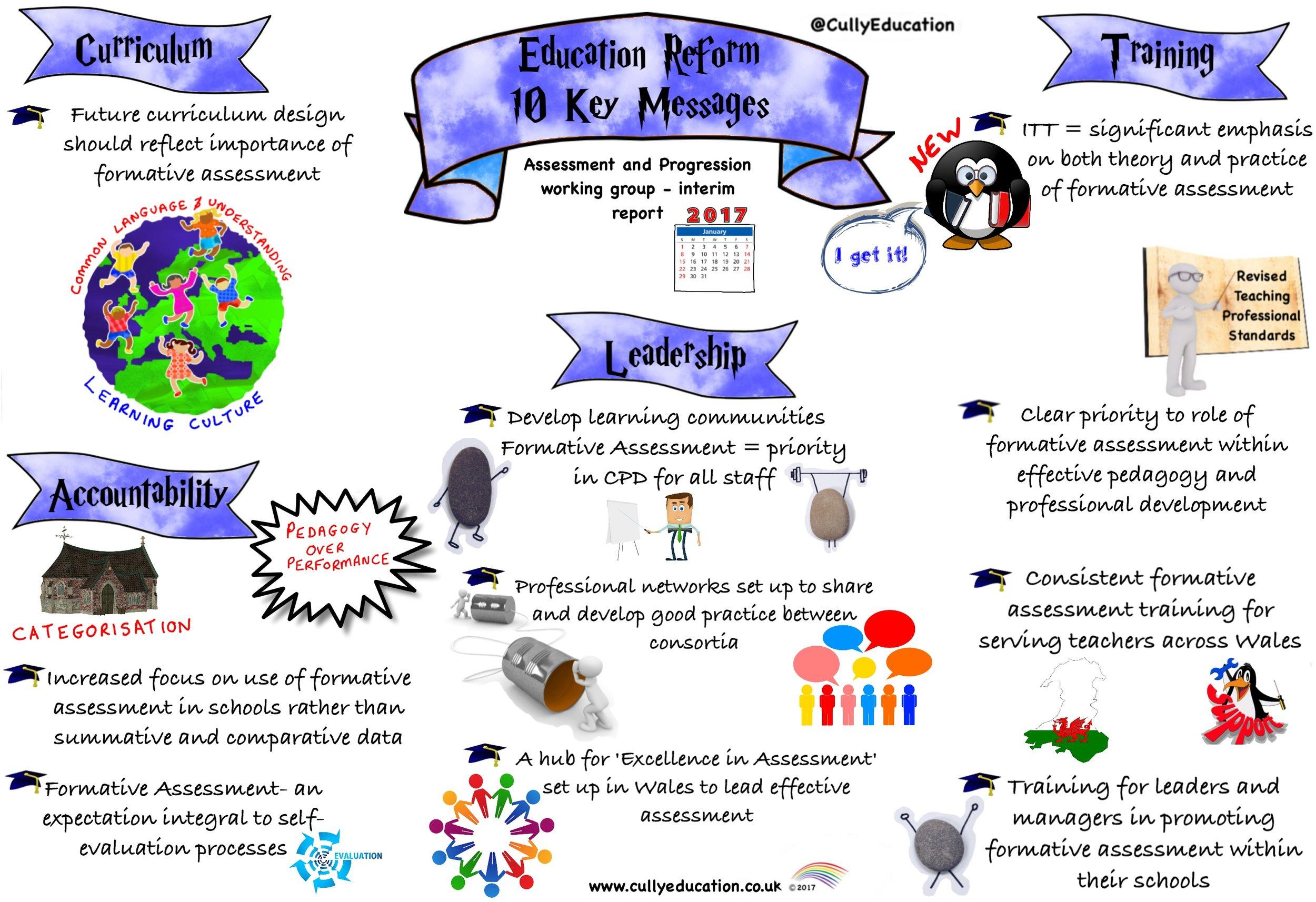 Education Reform - 10 Key Messages