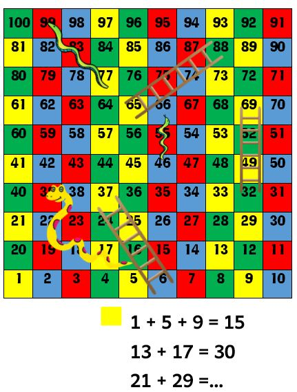 snakes and ladders puzzle