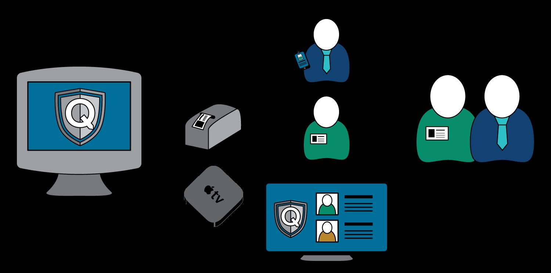 Queuesign Workflow Illustration