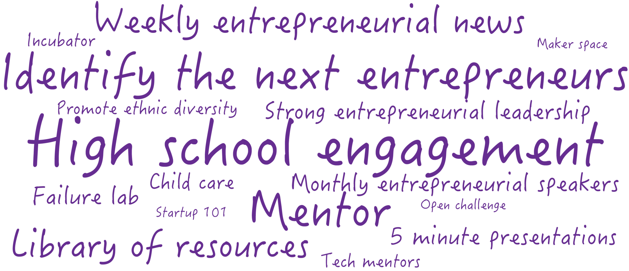 Top ways we can create a more inclusive entrepreneurial and small business community.