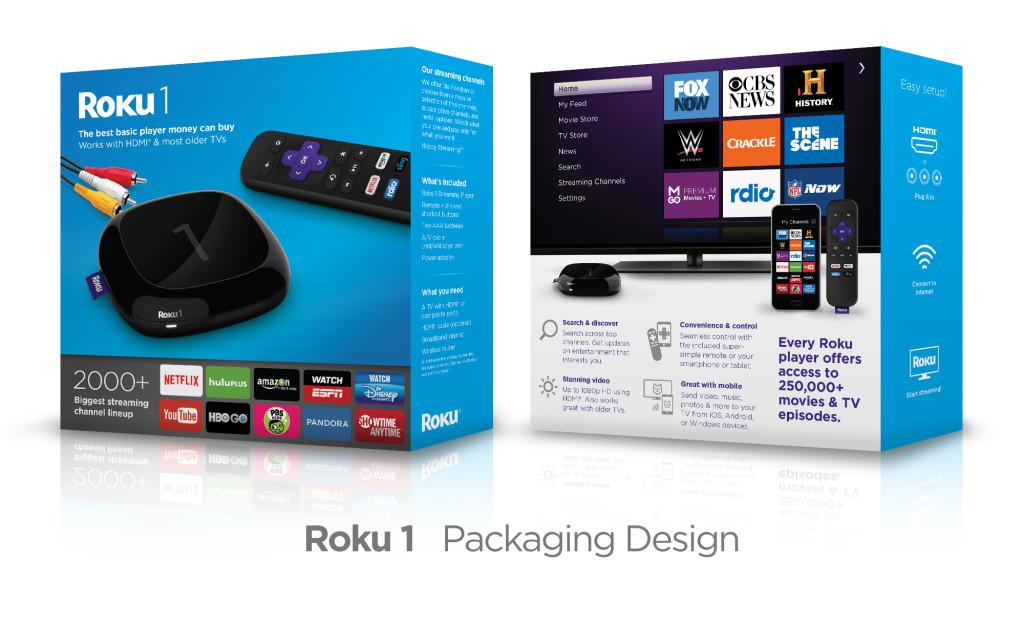 Roku-1-box-laurenswansoncom2-1024x626.jpg