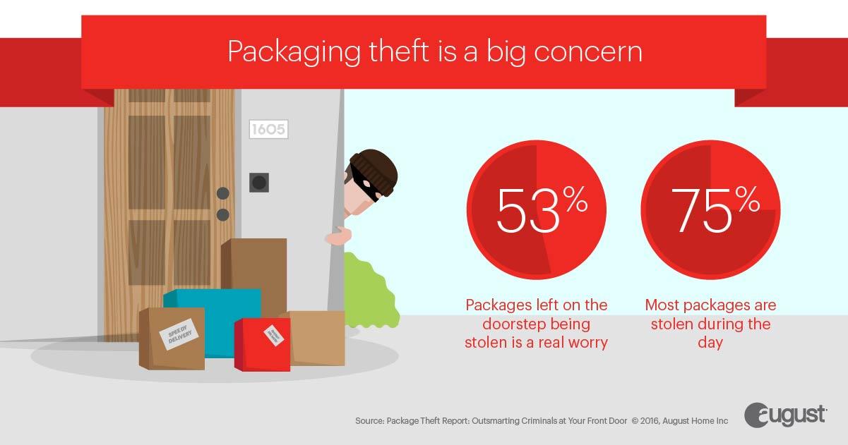 August-PackageTheft-Infographic-FINAL-BrokenUp-Social-FB-3.jpg