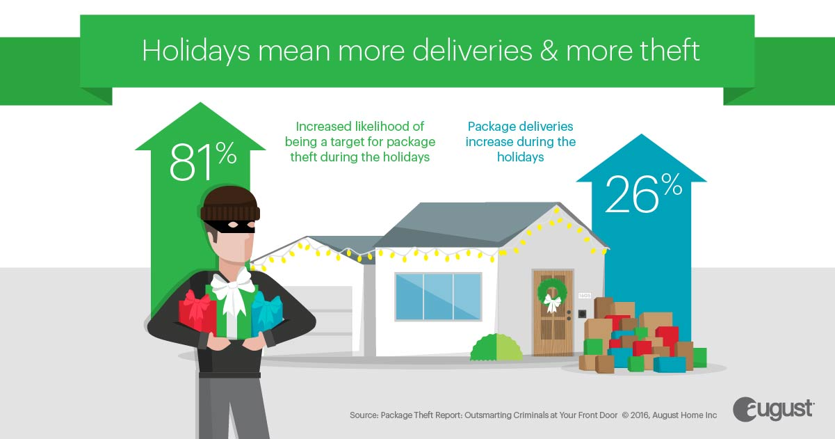 August-PackageTheft-Infographic-FINAL-BrokenUp-Social-FB-4.jpg