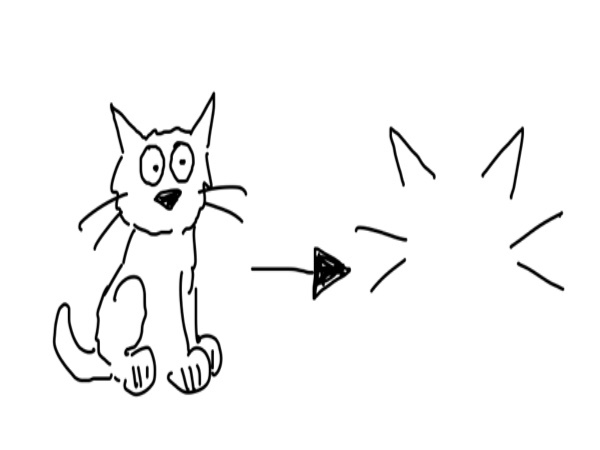 You don't have to draw this to represent a cat. Pointy ears and whiskers will get the idea across.