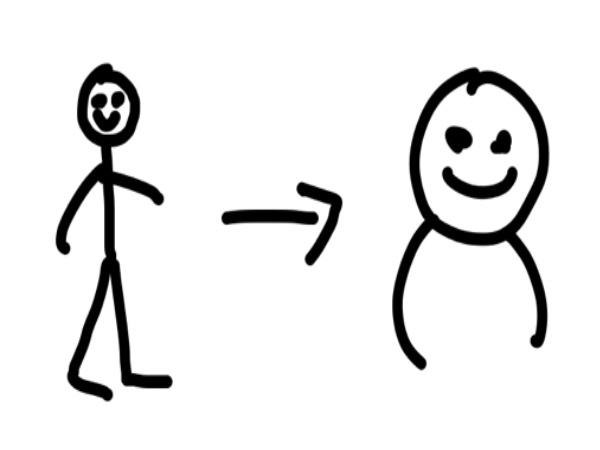 Even drawing stick figures be be tricky, try using blogs instead.