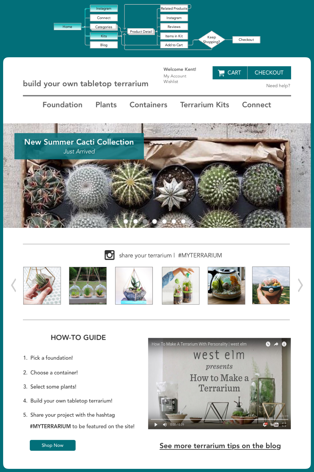 - Kent starts on the home page where new products are being readily displayed for him. He checks out the Instagram feed to see what cool terrariums other people have made. He sees a few he thinks Alana might like!
