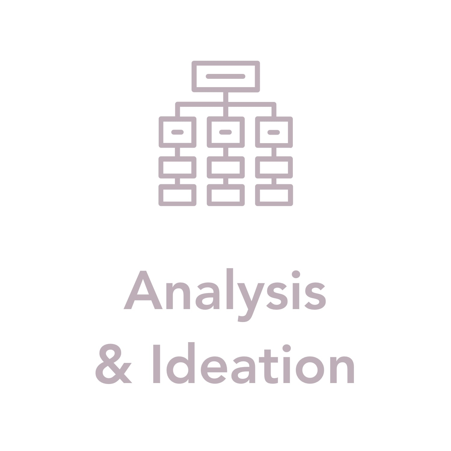 Step 2: Analysis & Ideation