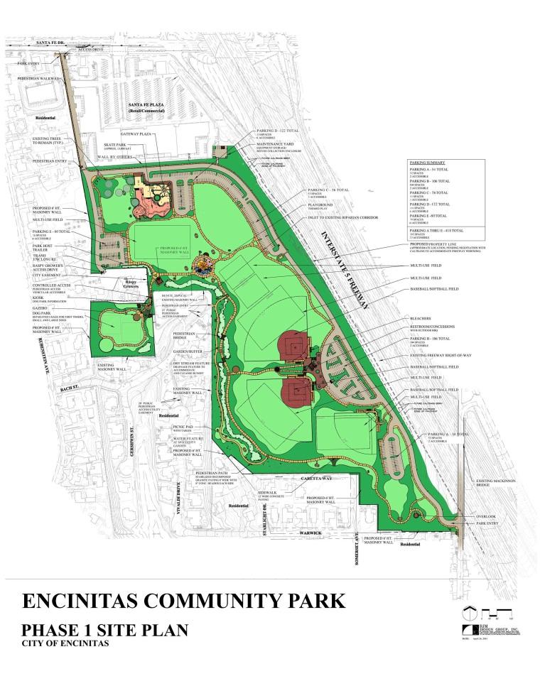Encinitas Community Park - Wild Craft Oils
