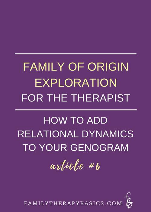 Genogram Relational Dynamics