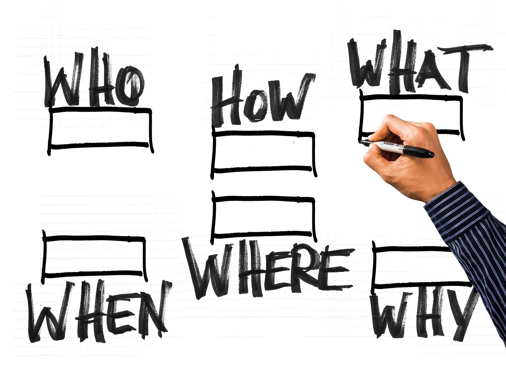 Trening på roller/funksjoner i beredskapsgruppen