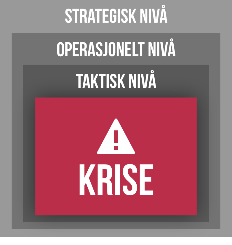 Krise-grafikk.png