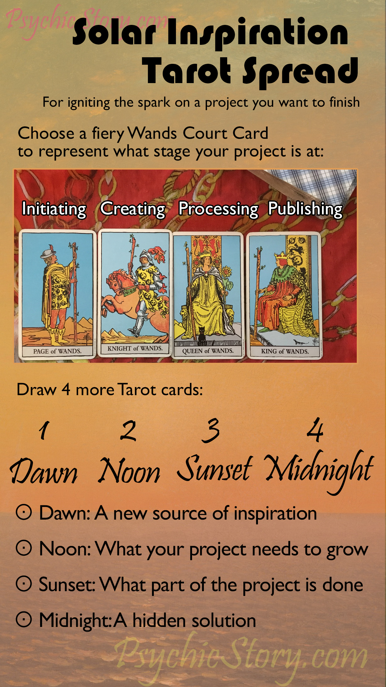 Solar Inspo for Instagram Tarot Spread.jpg