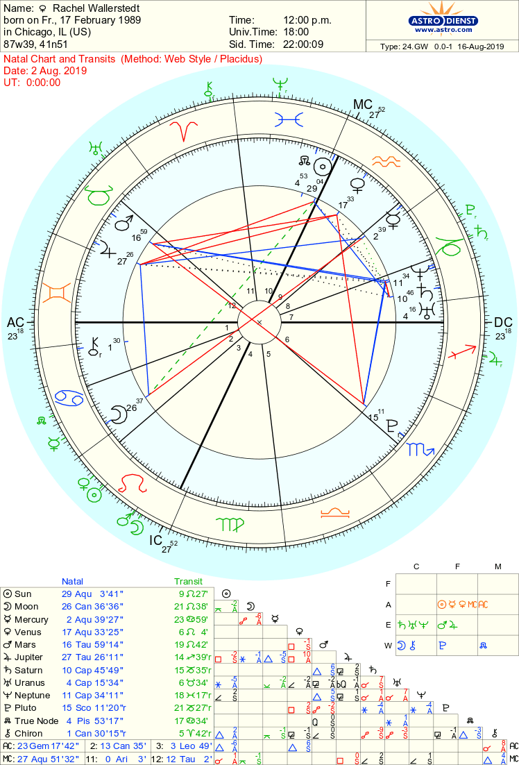 New Moon Leo 2019 Rachel Chart.png